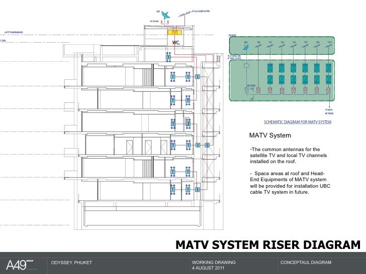 Security System Riser Diagram Block And Schematic Diagrams