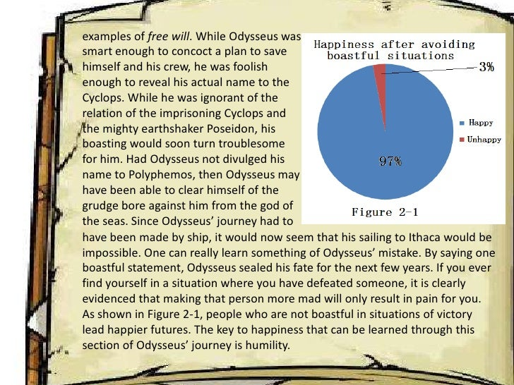 fate and freewill in the odyssey