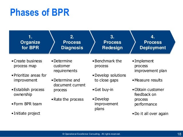 Bpr demirediffusion business process reengineering bpr by operational excellence consul flashek Gallery