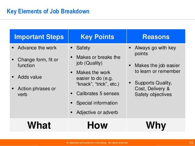 training within industry program twi frameworks