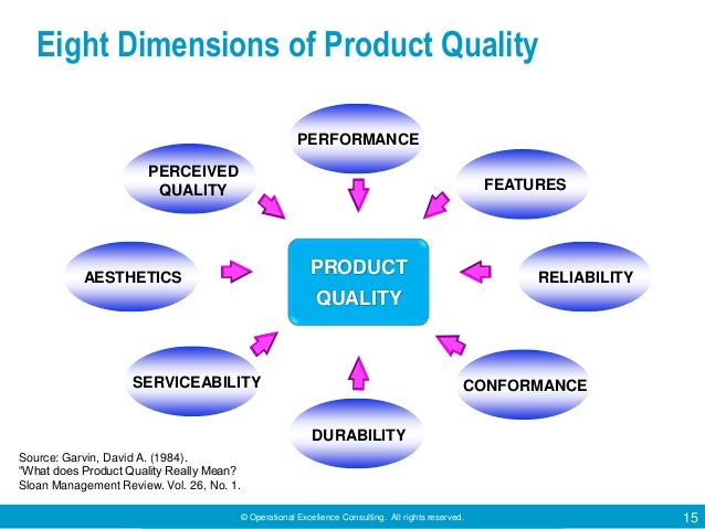 Total Quality Management Tqm By Operational Excellence