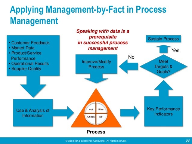 © Operational Excellence Consulting. All rights reserved. 22 Speaking with data is a prerequisite in successful process ma...