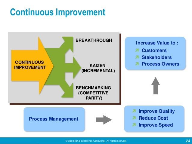 © Operational Excellence Consulting. All rights reserved. 24 BREAKTHROUGH KAIZEN (INCREMENTAL) BENCHMARKING (COMPETITIVE P...