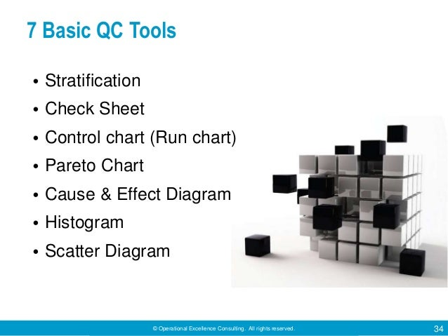 © Operational Excellence Consulting. All rights reserved. 34 7 Basic QC Tools • Stratification • Check Sheet • Control cha...