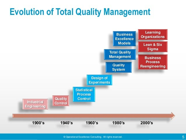 total quality management tqm by operational excellence consulting