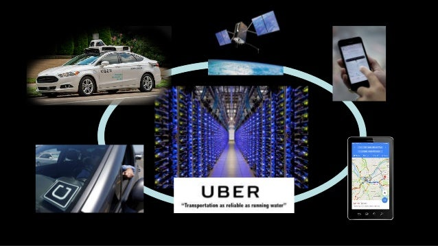 A Business Model Map of Uber Magical user experience realizing the power of networked sensors Replacing ownership with acc...