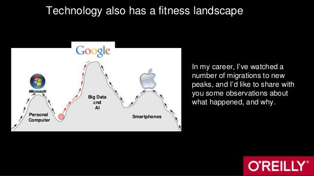Technology also has a fitness landscape In my career, I've watched a number of migrations to new peaks, and I'd like to sh...