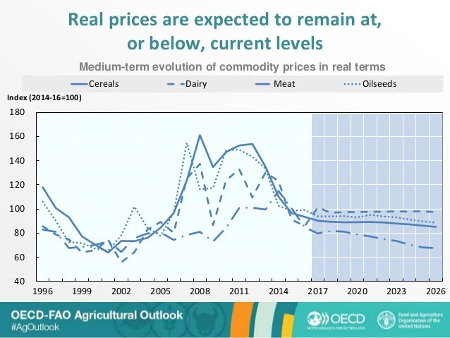 fao agriculture outlook sugar Oecd-fao agricultural outlook 2017-2026  last  experts from oecd and fao see slower growth in food demand and infer that this could keep world food prices low in the coming years.
