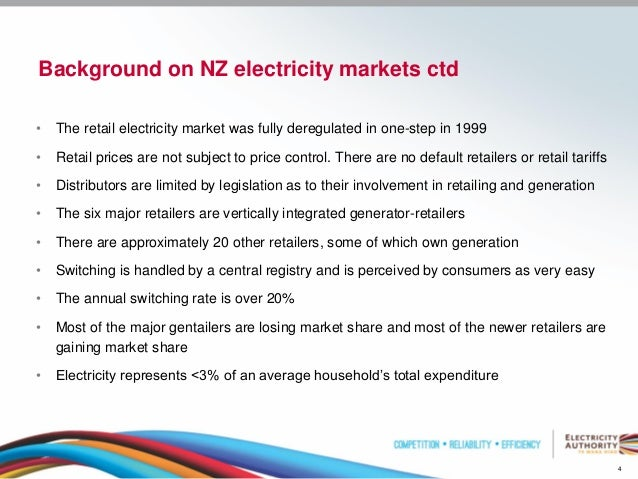 Electricity Frequency In New Zealand
