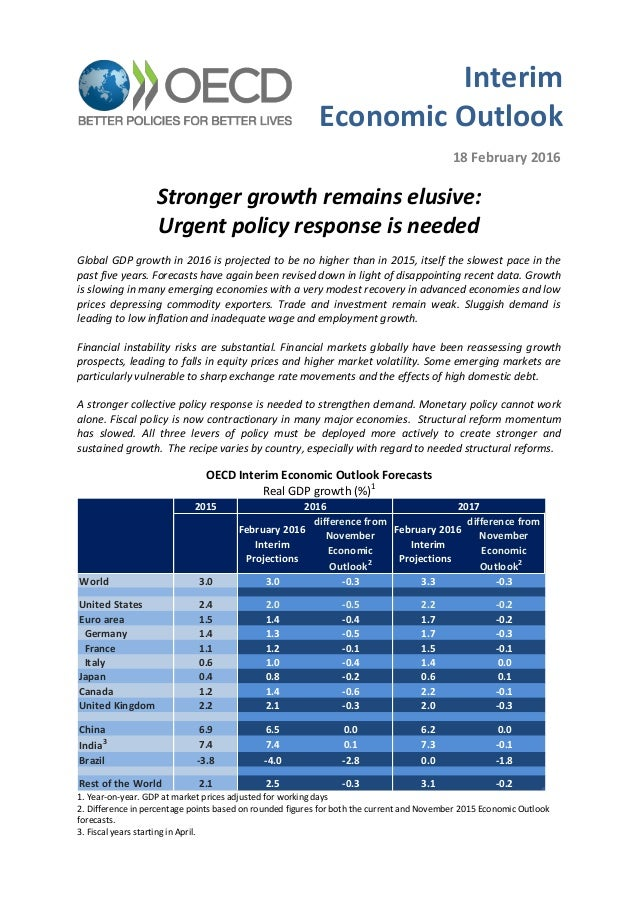 ass 18 February 2016 Stronger growth remains elusive: Urgent policy response is needed Global GDP growth in 2016 is projec...