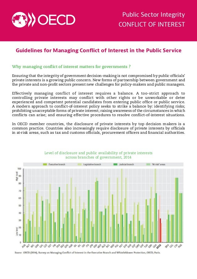 Public Sector Integrity CONFLICT OF INTEREST Guidelines for Managing Conflict of Interest in the Public Service Why managi...