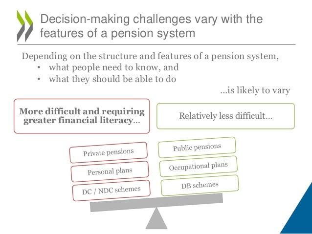 oecd pensions outlook 2016 pdf