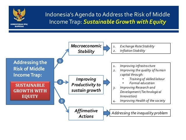 """education and innovation problem in indonesia Indonesia's education system is low in quality and the underlying  this analysis  explores the reasons behind these problems and the  [13] nor does it """"provide  the necessary research needed to support innovation."""