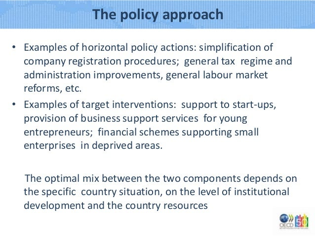The SME Policy Index
