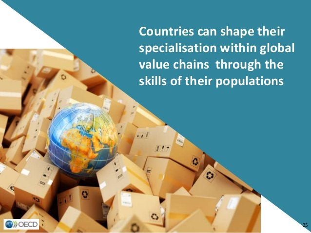Countries can shape their specialisation within global value chains through the skills of their populations 25