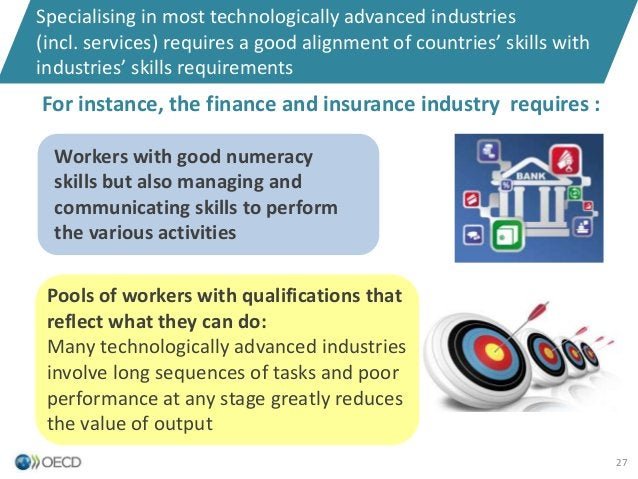 Specialising in most technologically advanced industries (incl. services) requires a good alignment of countries' skills w...