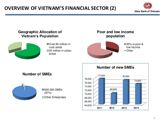 Vietnam Prosperity Joint-Stock Commercial Bank