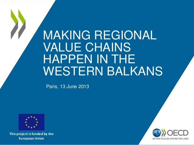 MAKING REGIONAL VALUE CHAINS HAPPEN IN THE WESTERN BALKANS Paris, 13 June 2013  This project is funded by the European Uni...