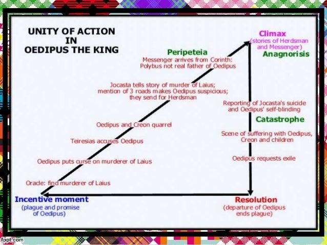 Oedipus essays on suffering