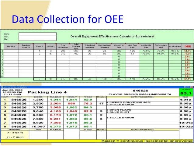 Oee Data Collection Sheet Oee 25 Images Of Manufacturing