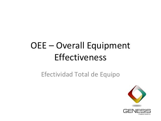 OEE – Overall Equipment Effectiveness Efectividad Total de Equipo