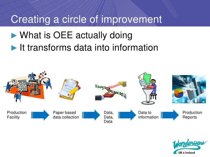 understanding the kaizen system improvement information technology essay Business process improvement  centric consulting is a business consulting and technology  streamlined rapid improvement frameworks such as kaizen or.