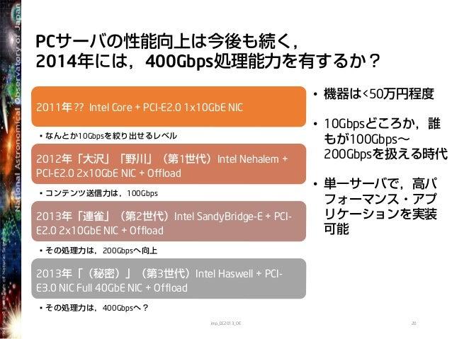 PCサーバの性能向上は今後も続く,2014年には,400Gbps処理能力を有するか?2011年 ?? Intel Core + PCI-E2.0 1x10GbE NIC• なんとか10Gbpsを絞り出せるレベル2012年「大沢」「野川」(第1世...