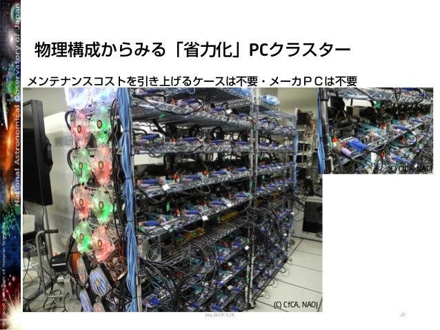 物理構成からみる「省力化」PCクラスターメンテナンスコストを引き上げるケースは不要・メーカPCは不要imp_DC2013_OE 22(C) CfCA, NAOJ(C) CfCA, NAOJ