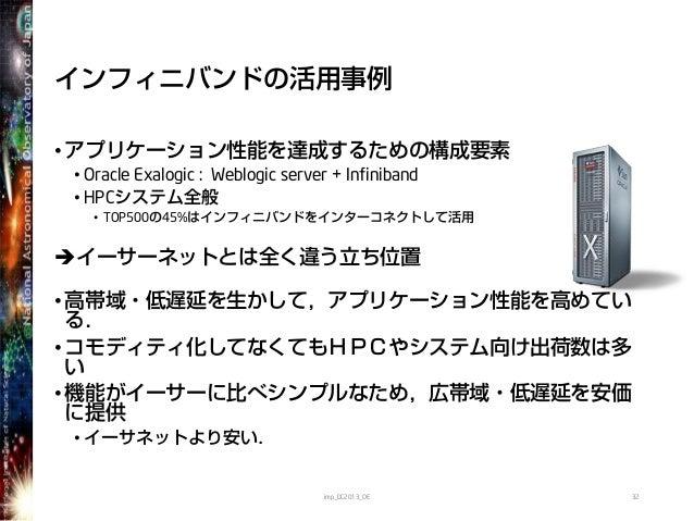 インフィニバンドの活用事例•アプリケーション性能を達成するための構成要素• Oracle Exalogic : Weblogic server + Infiniband• HPCシステム全般• TOP500の45%はインフィニバンドをインターコ...