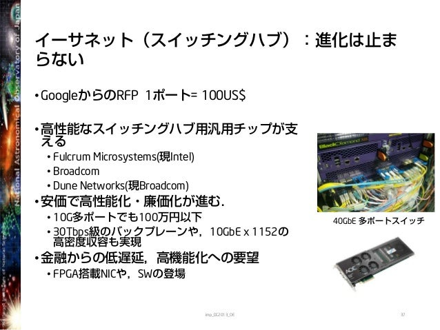 イーサネット(スイッチングハブ):進化は止まらない•GoogleからのRFP 1ポート= 100US$•高性能なスイッチングハブ用汎用チップが支える• Fulcrum Microsystems(現Intel)• Broadcom• Dune N...