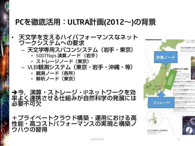 PCを徹底活用:ULTRA計画(2012~)の背景10• 天文学を支えるハイパフォーマンスなネットワークシステムへの要求– 天文学専用スパコンシステム(岩手・東京)• 500Tflops 演算ノード (岩手)• ストレージノード(東京)– VL...