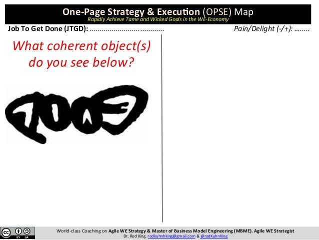 One-PageStrategy&Execu2on(OPSE)Map RapidlyAchieveTameandWickedGoalsintheWE-Economy JobToGetDone(JTGD):...