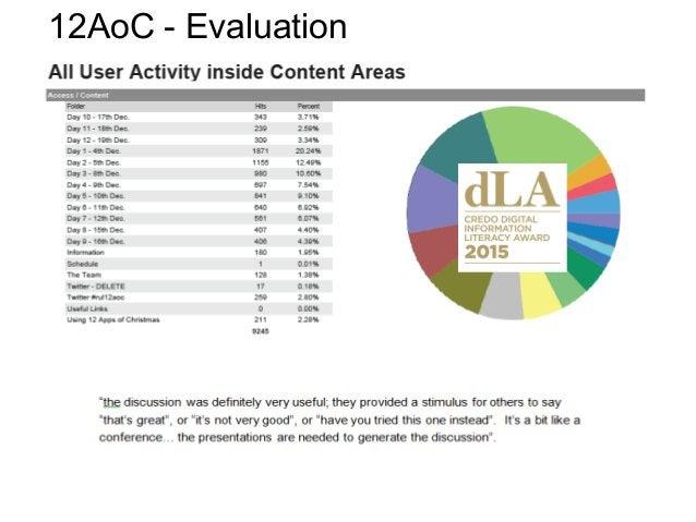 4 12AoC - Evaluation Regent's University London