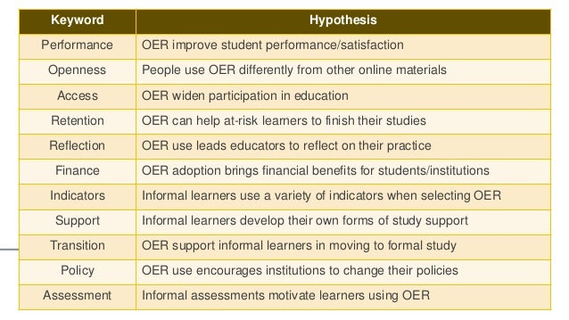 Building Understanding of Open Education: An Overview of the Impact of OER on Teaching & Learning Slide 3