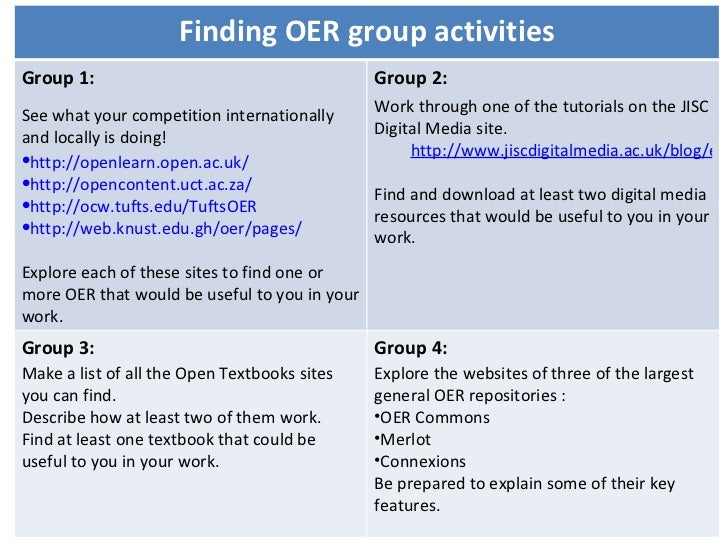 Finding OER group activities <ul><li>Group 1: </li></ul><ul><li>See what your competition internationally and locally is d...