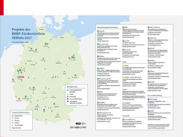 Nutzung digitaler Bildungsressourcen (2) – was ist in frei zugänglichen virtuellen Räumen zu beachten? (Slides: Jöran Muuß-Merholz) Slide 3