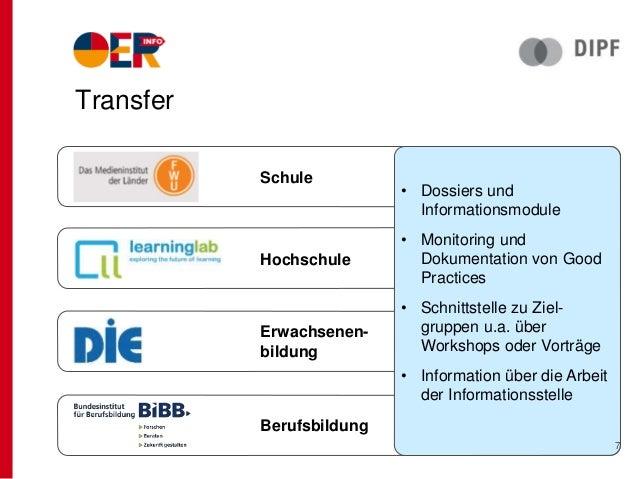 Transfer Schule Hochschule Erwachsenen- bildung Berufsbildung • Dossiers und Informationsmodule • Monitoring und Dokumenta...