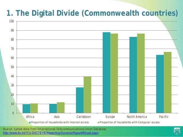 1. The Digital Divide (Commonwealth countries) Source: Latest data from International Telecommunications Union Database ht...
