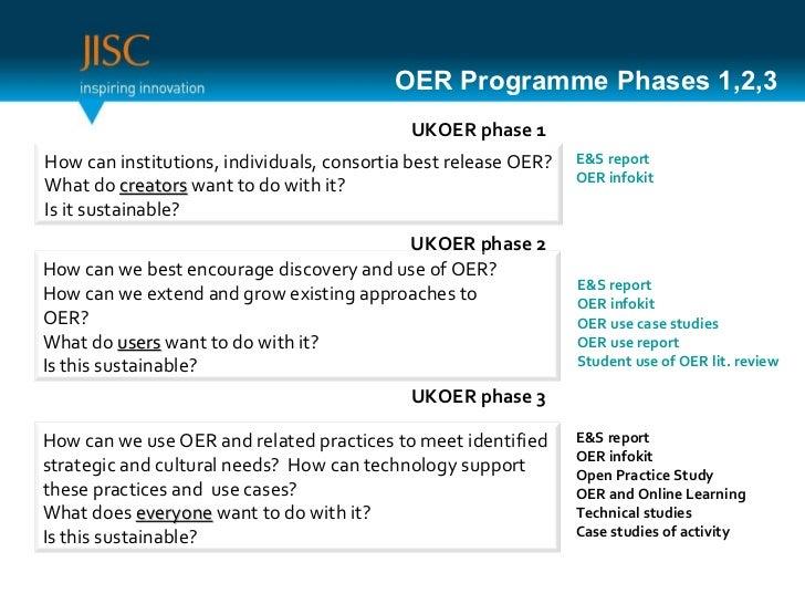 UKOER phase 1 UKOER phase 2 UKOER phase 3 E&S report OER infokit OER use case studies OER use report Student use of OER li...
