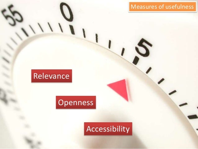 Measures of usefulness Openness Accessibility Relevance