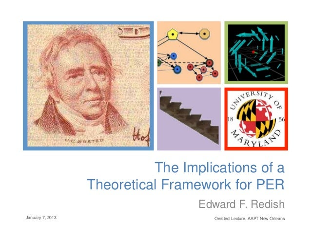 thesis theoretical implications The literature review will conclude with the implications for further research, theory, and theoretical framework.