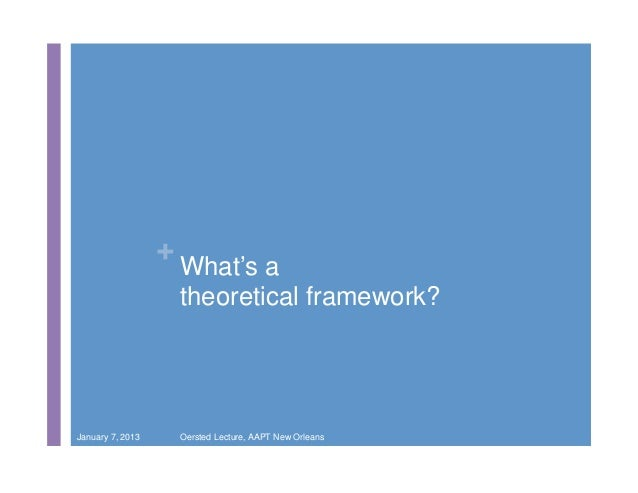 how to develop a theoretical framework