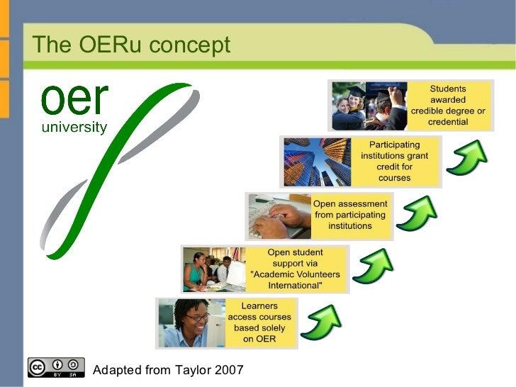 <ul>The OERu concept </ul><ul>Adapted from Taylor 2007 </ul>