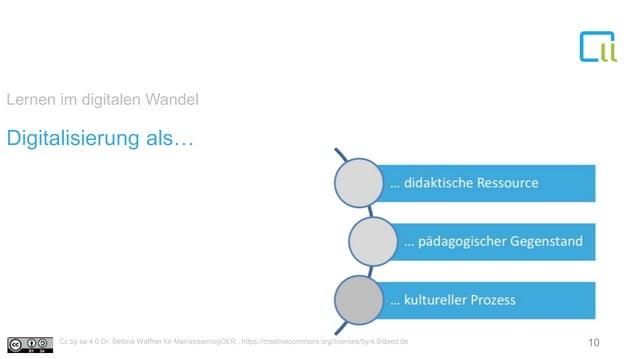 Lernen im digitalen Wandel Digitalisierung als… 10Cc by sa 4.0 Dr. Bettina Waffner für MainstreamingOER , https://creative...