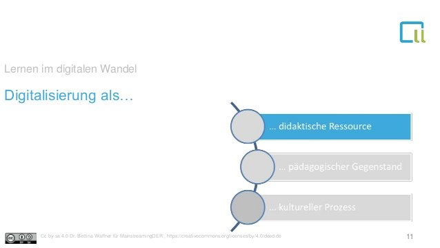 Lernen im digitalen Wandel Digitalisierung als… 11Cc by sa 4.0 Dr. Bettina Waffner für MainstreamingOER , https://creative...