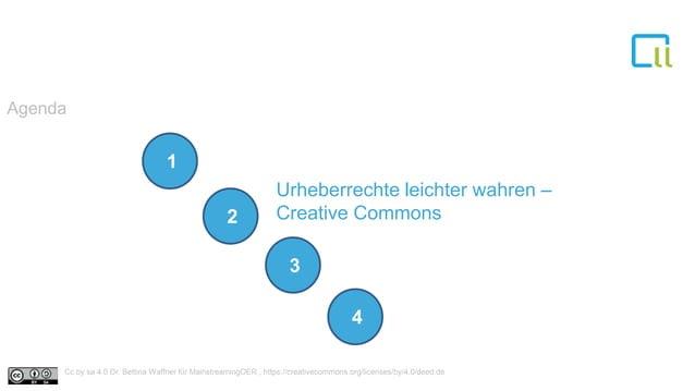 Urheberrechte leichter wahren – Creative Commons Agenda 1 1 1 2 1 3 1 4 Cc by sa 4.0 Dr. Bettina Waffner für Mainstreaming...