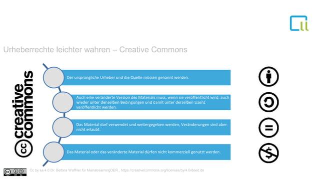 Urheberrechte leichter wahren – Creative Commons 1 Cc by sa 4.0 Dr. Bettina Waffner für MainstreamingOER , https://creativ...