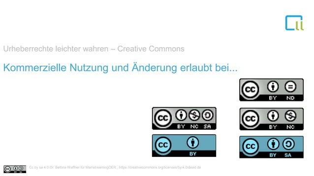 Urheberrechte leichter wahren – Creative Commons 1Kommerzielle Nutzung und Änderung erlaubt bei... Cc by sa 4.0 Dr. Bettin...