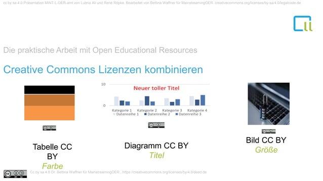 Die praktische Arbeit mit Open Educational Resources 1Creative Commons Lizenzen kombinieren Tabelle CC BY Farbe Diagramm C...
