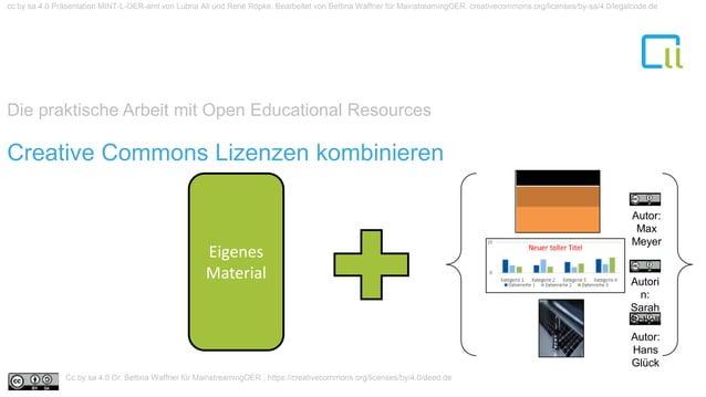 Die praktische Arbeit mit Open Educational Resources 1Creative Commons Lizenzen kombinieren Eigenes Material Autor: Max Me...